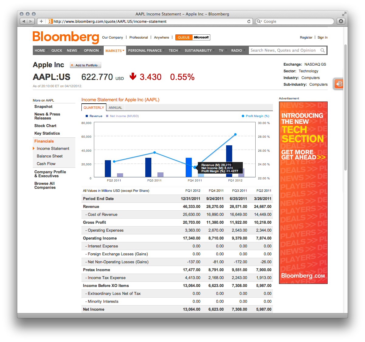Aapl Quote: Bloomberg.com Market Data